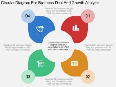 Circular Diagram For Business Deal And Growth Analysis Powerpoint Template