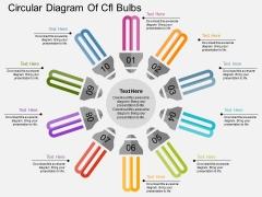 Circular Diagram Of Cfl Bulbs Powerpoint Templates