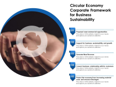 Circular Economy Corporate Framework For Business Sustainability Ppt PowerPoint Presentation Outline Summary PDF