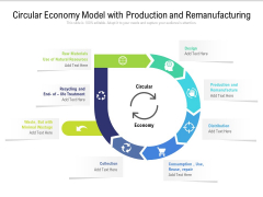 Circular Economy Model With Production And Remanufacturing Ppt PowerPoint Presentation Summary Slides PDF