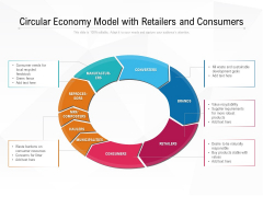 Circular Economy Model With Retailers And Consumers Ppt PowerPoint Presentation Layouts Professional PDF
