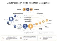 Circular Economy Model With Stock Management Ppt PowerPoint Presentation Model Gallery PDF