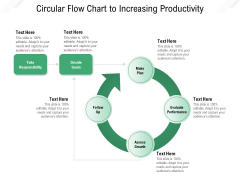 Circular Flow Chart To Increasing Productivity Ppt PowerPoint Presentation Gallery Guidelines PDF