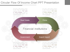 Circular Flow Of Income Chart Ppt Presentation