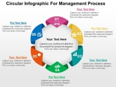 Circular Infographic For Management Process Powerpoint Templates