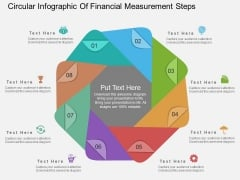Circular Infographic Of Financial Measurement Steps Powerpoint Template