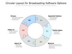Circular Layout For Broadcasting Software Options Ppt PowerPoint Presentation Infographic Template Rules PDF