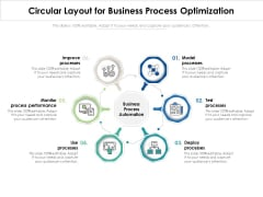 Circular Layout For Business Process Optimization Ppt PowerPoint Presentation Ideas Styles PDF