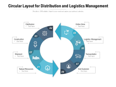 Circular Layout For Distribution And Logistics Management Ppt PowerPoint Presentation Professional Graphics PDF