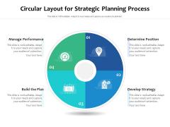 Circular Layout For Strategic Planning Process Ppt PowerPoint Presentation Summary Inspiration PDF
