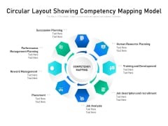 Circular Layout Showing Competency Mapping Model Ppt PowerPoint Presentation Icon Example PDF
