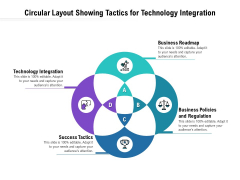 Circular Layout Showing Tactics For Technology Integration Ppt PowerPoint Presentation Summary Gallery PDF