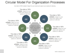 Circular Model For Organization Processes Ppt PowerPoint Presentation Visual Aids