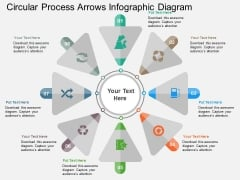 Circular Process Arrows Infographic Diagram Powerpoint Template