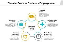 Circular Process Business Employement Ppt PowerPoint Presentation Summary Clipart PDF