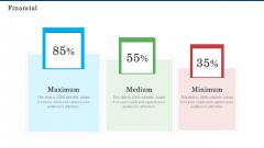 Circular Process Comparison Financial Background PDF