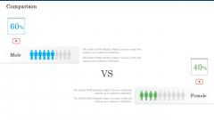 Circular Process Comparison Sample PDF