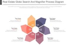 Circular Process Flow Diagram Powerpoint Slides