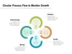 Circular Process Flow To Monitor Growth Ppt PowerPoint Presentation Infographic Template Shapes PDF