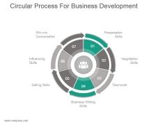 Circular Process For Business Development Powerpoint Slide