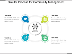 Circular Process For Community Management Ppt PowerPoint Presentation Gallery Backgrounds PDF