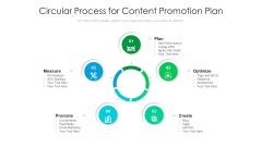 Circular Process For Content Promotion Plan Ppt PowerPoint Presentation Gallery Maker PDF