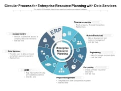 Circular Process For Enterprise Resource Planning With Data Services Ppt PowerPoint Presentation Infographics Ideas PDF