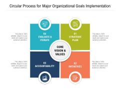 Circular Process For Major Organizational Goals Implementation Ppt PowerPoint Presentation Summary Example Topics PDF