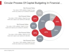 Circular Process Of Capital Budgeting In Financial Management Ppt PowerPoint Presentation Show