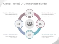Circular Process Of Communication Model Ppt PowerPoint Presentation Images