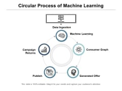 Circular Process Of Machine Learning Ppt PowerPoint Presentation Infographics Show PDF
