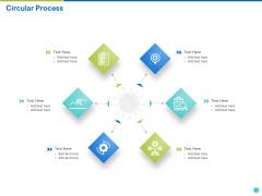 Circular Process Ppt Infographic Template Aids PDF