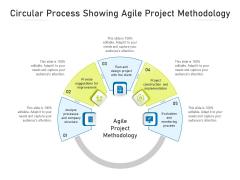 Circular Process Showing Agile Project Methodology Ppt PowerPoint Presentation Icon Portfolio PDF