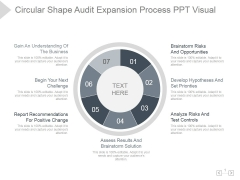 Circular Shape Audit Expansion Process Ppt PowerPoint Presentation Portfolio