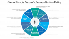 Circular Steps For Successful Business Decision Making Ppt PowerPoint Presentation File Examples PDF
