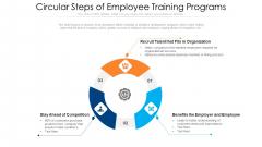 Circular Steps Of Employee Training Programs Ppt PowerPoint Presentation File Slides PDF