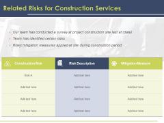 Civil Building Construction Proposal Related Risks For Construction Services Download PDF