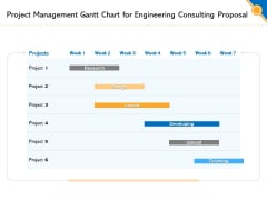 Civil Construction Project Management Gantt Chart For Engineering Consulting Proposal Introduction PDF