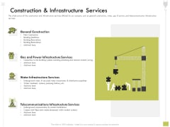 Civil Contractors Construction And Infrastructure Services Ppt Pictures Background Designs PDF