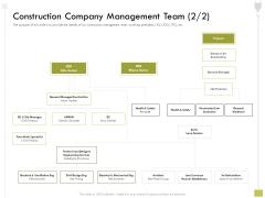 Civil Contractors Construction Company Management Team Management Ppt Icon File Formats PDF