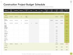 Civil Contractors Construction Project Budget Schedule Ppt Pictures Files PDF