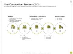 Civil Contractors Pre Construction Services Budgeting Ppt Show Images PDF