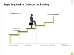 Civil Contractors Steps Required To Construct The Building Ppt Icon Deck PDF