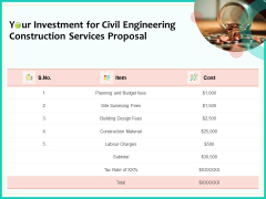 Civil Engineering Consulting Services Your Investment For Civil Engineering Construction Services Proposal Template PDF