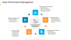 Civil Infrastructure Designing Services Management Asset Performance Management Introduction PDF