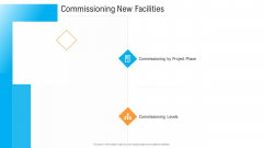 Civil Infrastructure Designing Services Management Commissioning New Facilities Mockup PDF