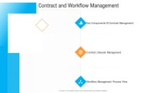 Civil Infrastructure Designing Services Management Contract And Workflow Management Infographics PDF