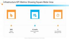 Civil Infrastructure Designing Services Management Infrastructure Kpi Metrics Showing Square Meter Area Slides PDF