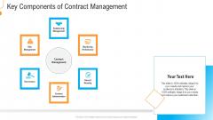 Civil Infrastructure Designing Services Management Key Components Of Contract Management Slides PDF