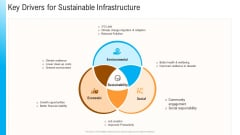 Civil Infrastructure Designing Services Management Key Drivers For Sustainable Infrastructure Portrait PDF